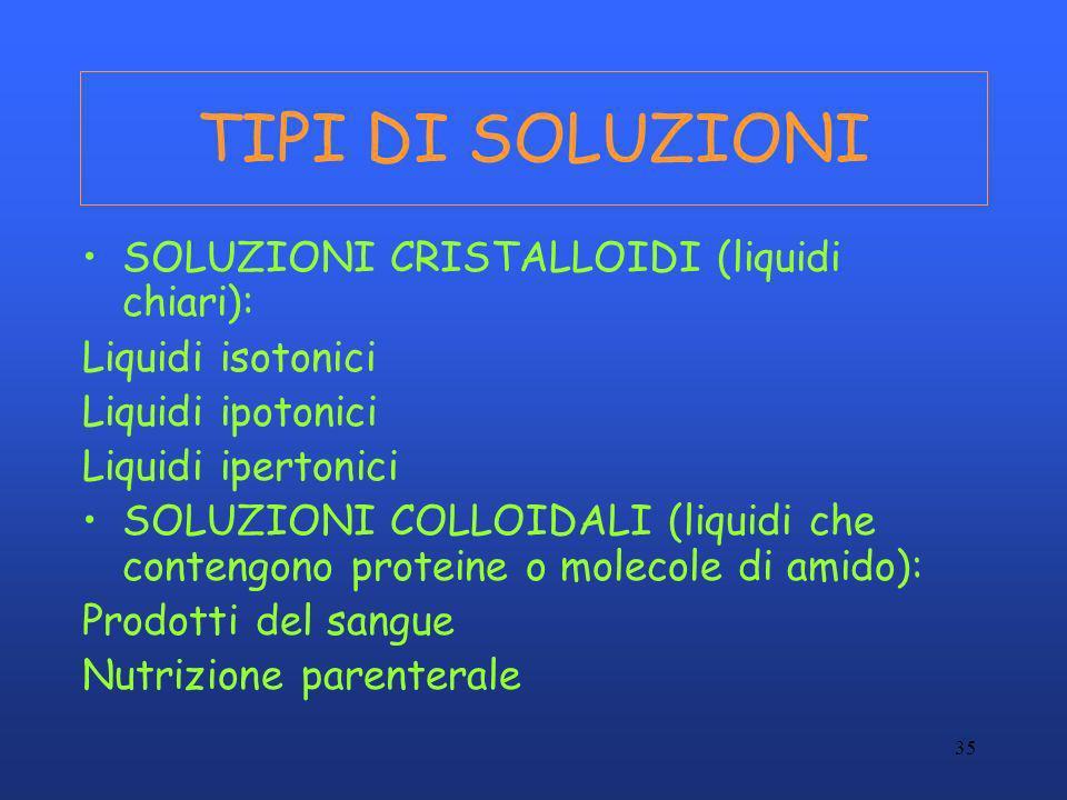 TIPI DI SOLUZIONI SOLUZIONI CRISTALLOIDI (liquidi chiari):