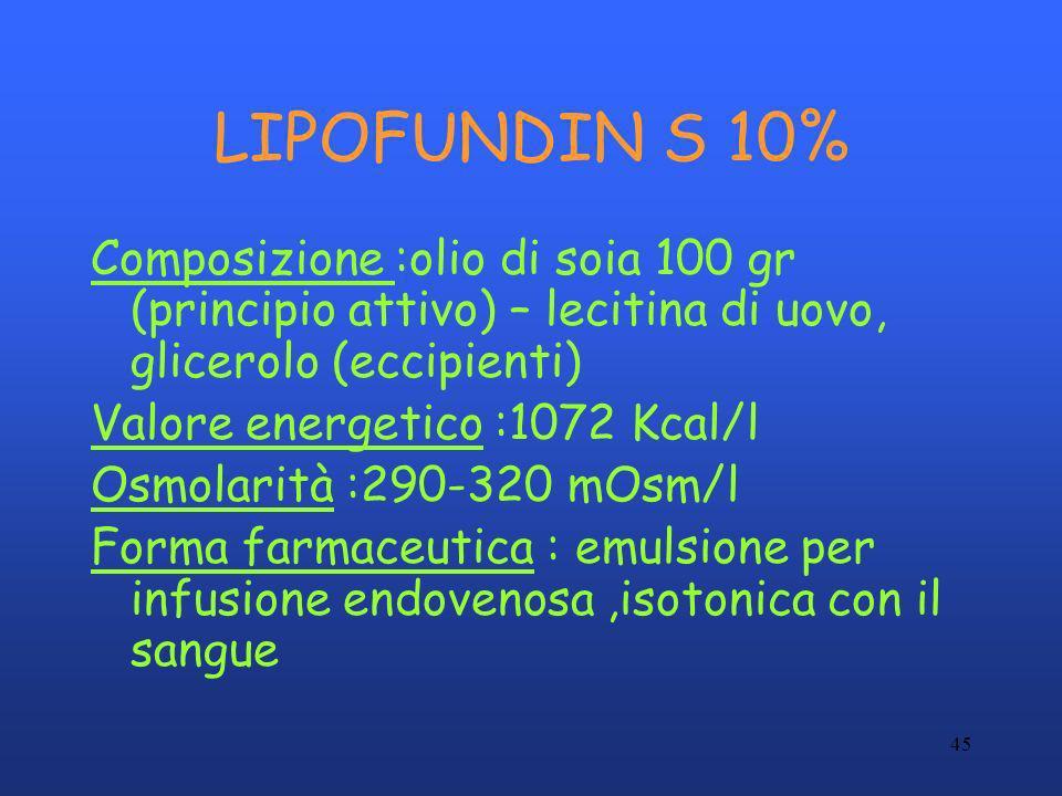LIPOFUNDIN S 10% Composizione :olio di soia 100 gr (principio attivo) – lecitina di uovo, glicerolo (eccipienti)