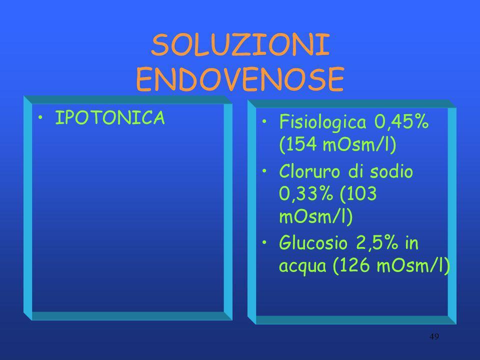 SOLUZIONI ENDOVENOSE IPOTONICA Fisiologica 0,45% (154 mOsm/l)