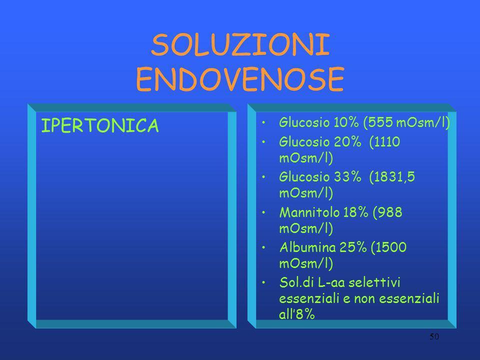 SOLUZIONI ENDOVENOSE IPERTONICA Glucosio 10% (555 mOsm/l)