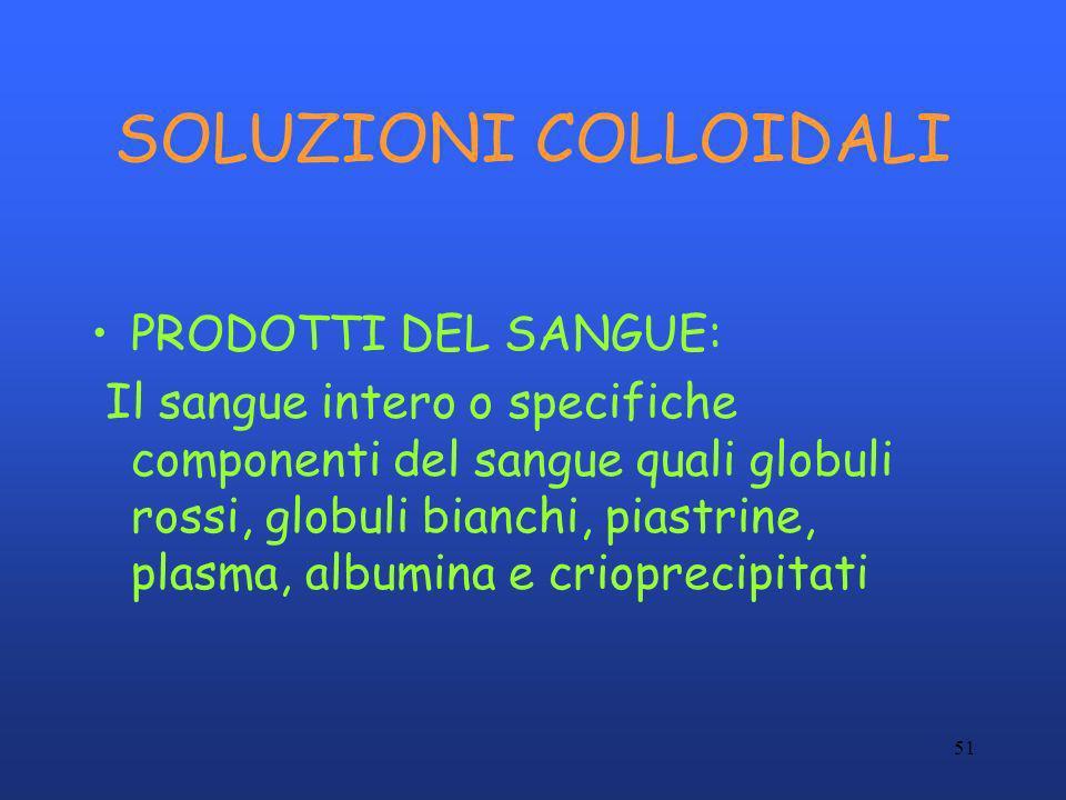 SOLUZIONI COLLOIDALI PRODOTTI DEL SANGUE: