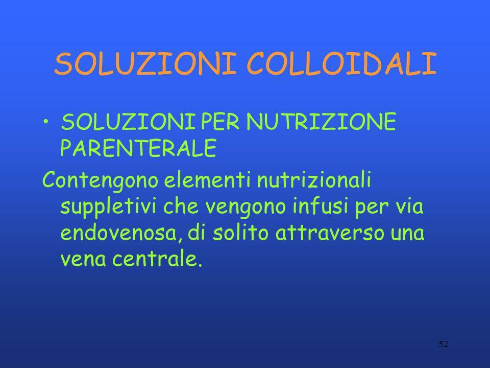 SOLUZIONI COLLOIDALI SOLUZIONI PER NUTRIZIONE PARENTERALE