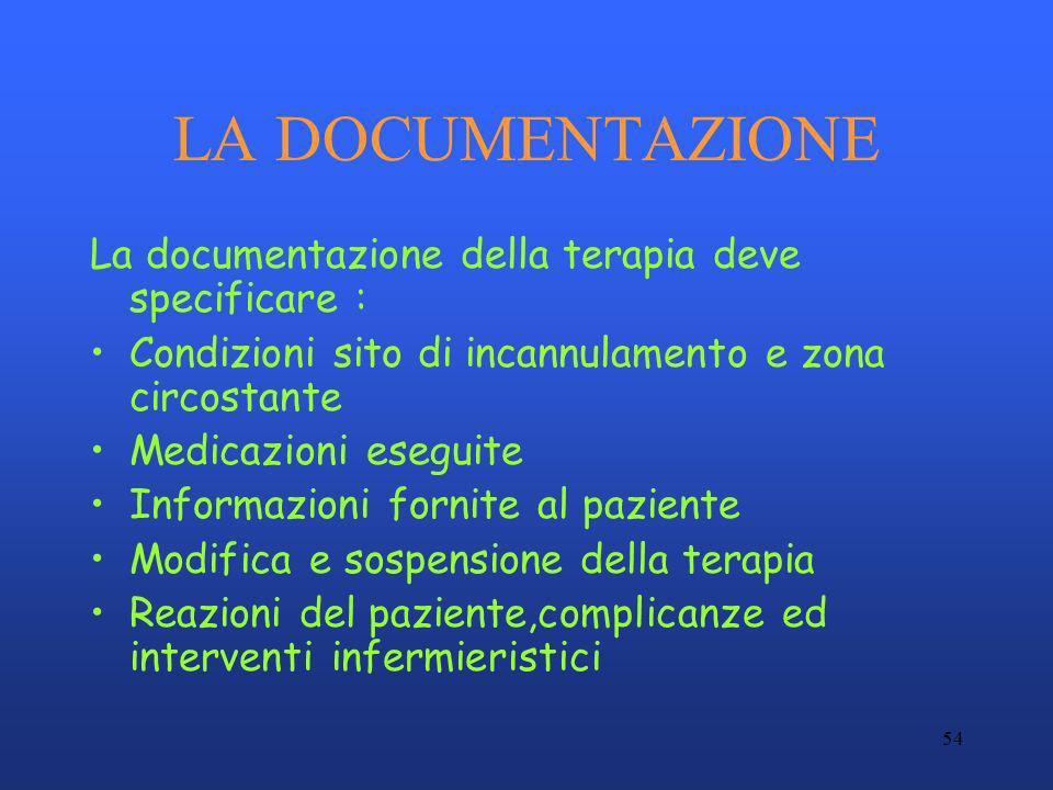 LA DOCUMENTAZIONE La documentazione della terapia deve specificare :