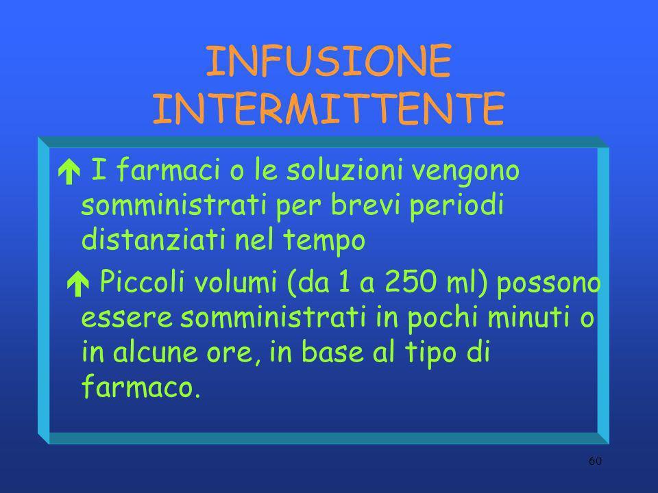 INFUSIONE INTERMITTENTE