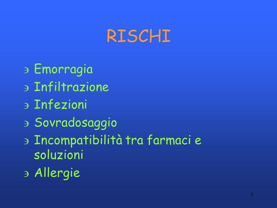 RISCHI Emorragia Infiltrazione Infezioni Sovradosaggio