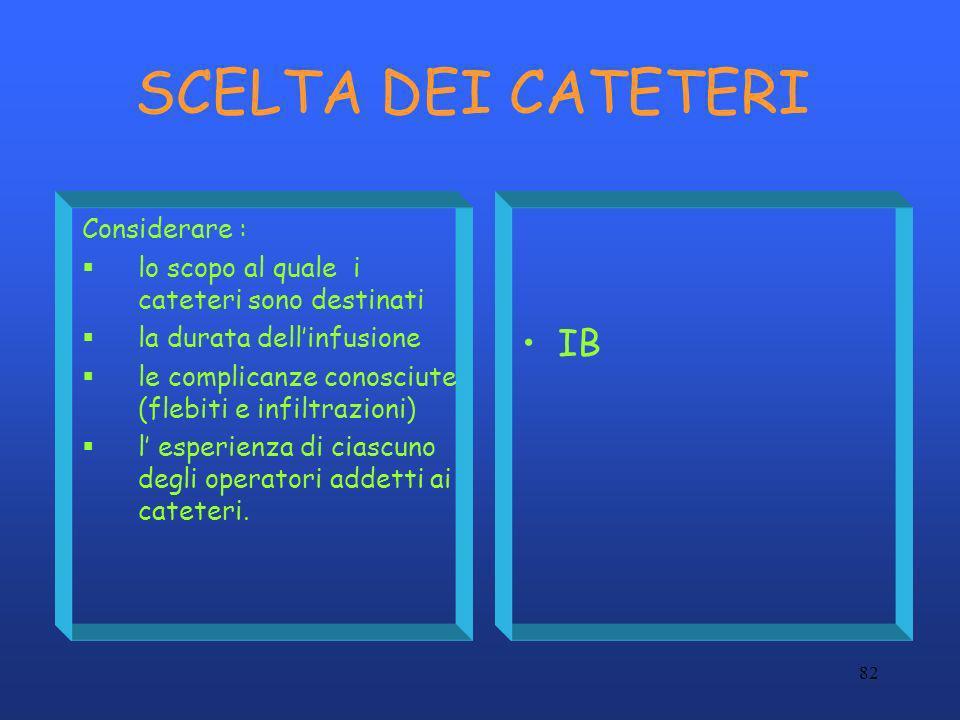 SCELTA DEI CATETERI IB Considerare :