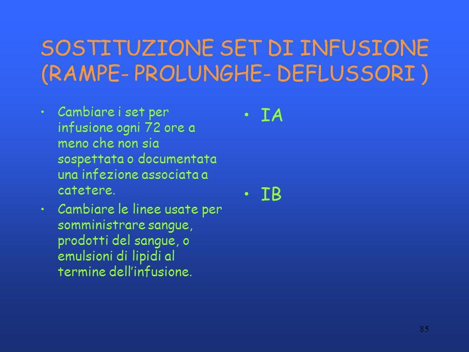 SOSTITUZIONE SET DI INFUSIONE (RAMPE- PROLUNGHE- DEFLUSSORI )