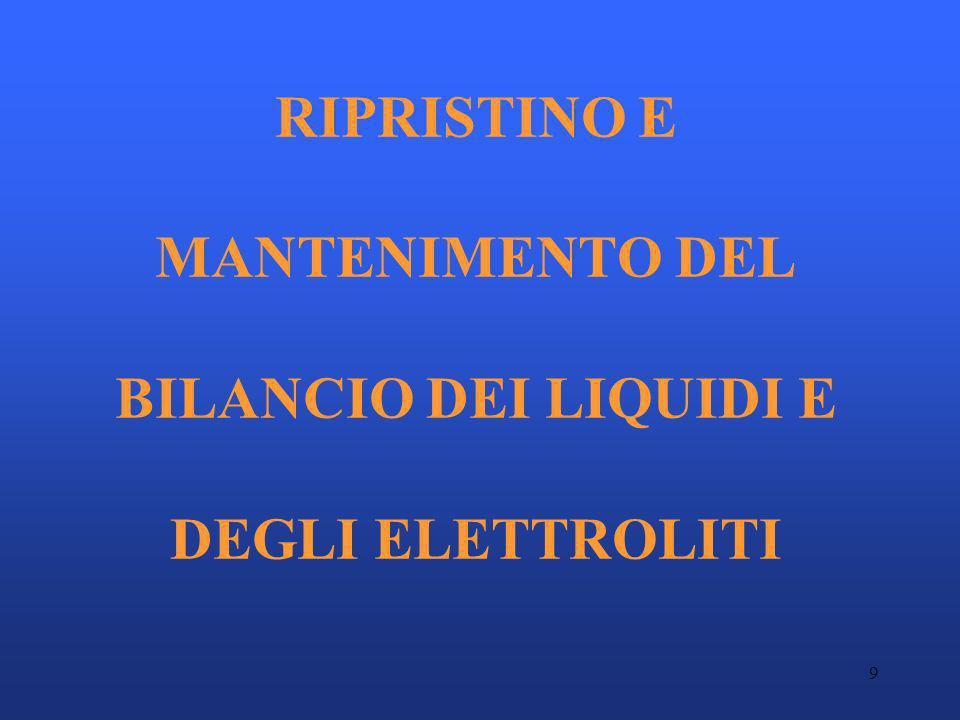 RIPRISTINO E MANTENIMENTO DEL BILANCIO DEI LIQUIDI E DEGLI ELETTROLITI