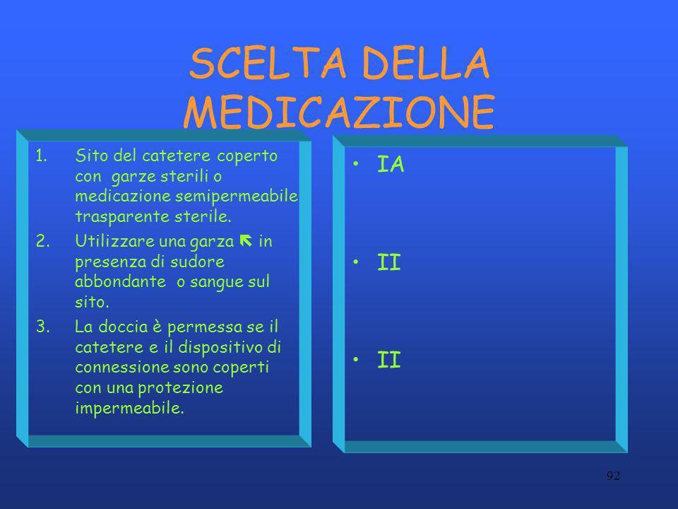SCELTA DELLA MEDICAZIONE
