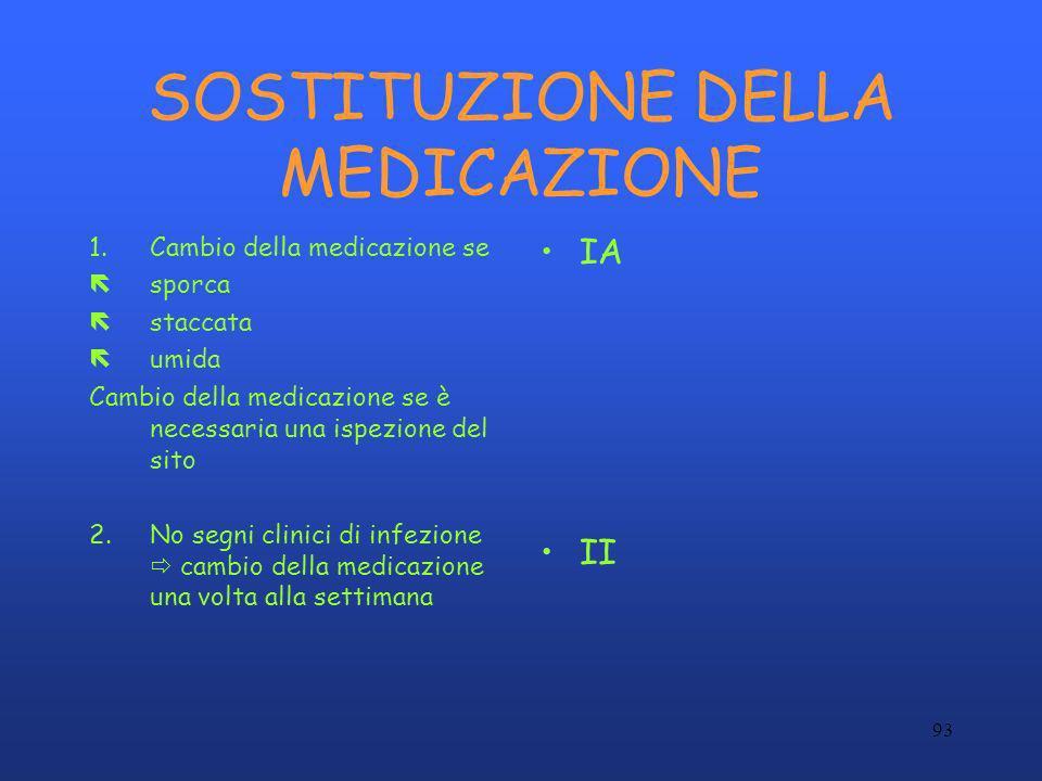 SOSTITUZIONE DELLA MEDICAZIONE
