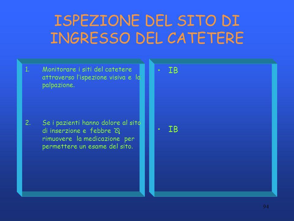 ISPEZIONE DEL SITO DI INGRESSO DEL CATETERE