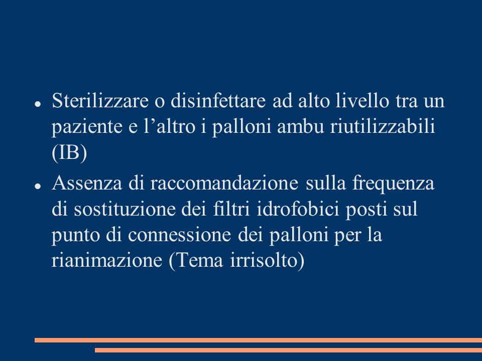 Sterilizzare o disinfettare ad alto livello tra un paziente e l'altro i palloni ambu riutilizzabili (IB)
