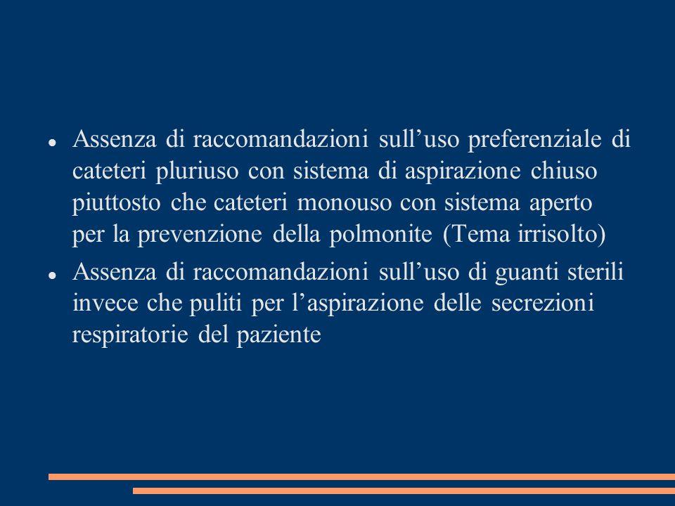 Assenza di raccomandazioni sull'uso preferenziale di cateteri pluriuso con sistema di aspirazione chiuso piuttosto che cateteri monouso con sistema aperto per la prevenzione della polmonite (Tema irrisolto)