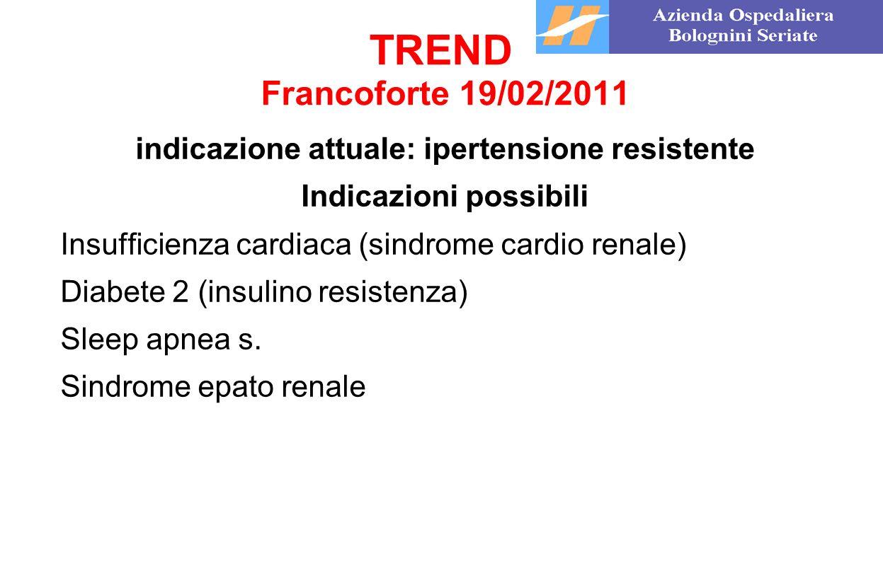 indicazione attuale: ipertensione resistente Indicazioni possibili