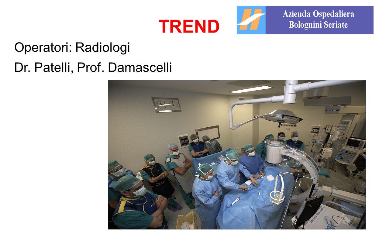 TREND Operatori: Radiologi Dr. Patelli, Prof. Damascelli 21