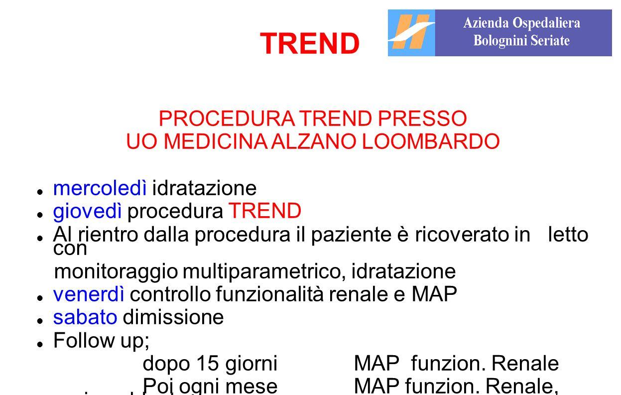 TREND PROCEDURA TREND PRESSO UO MEDICINA ALZANO LOOMBARDO