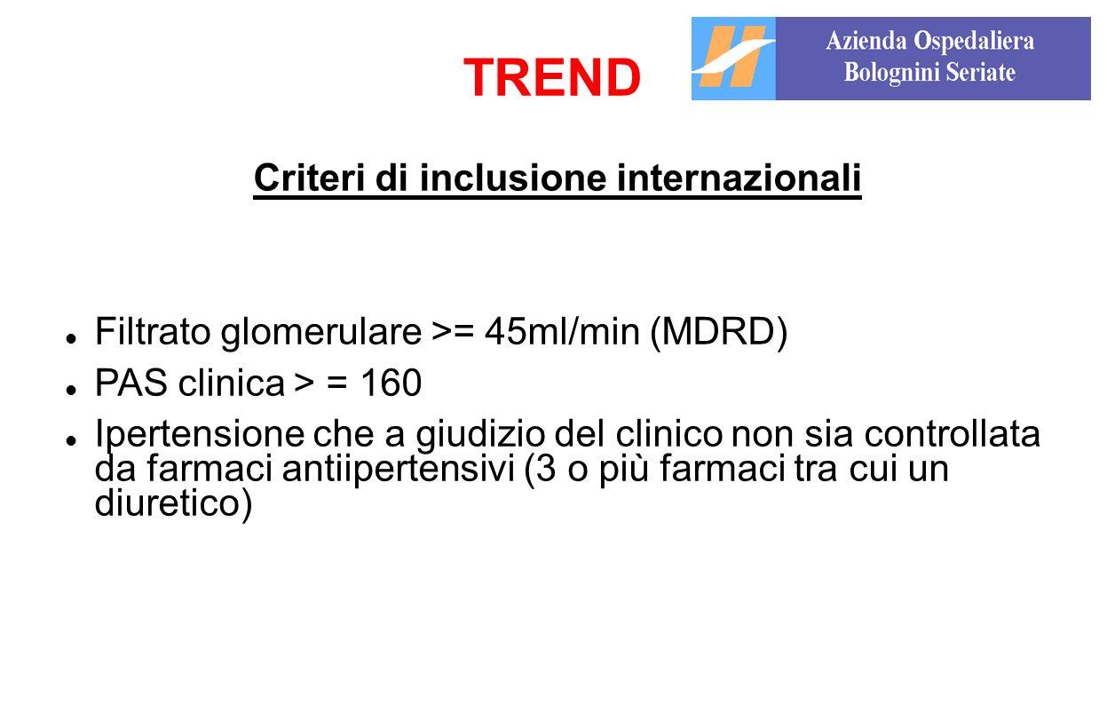 Criteri di inclusione internazionali