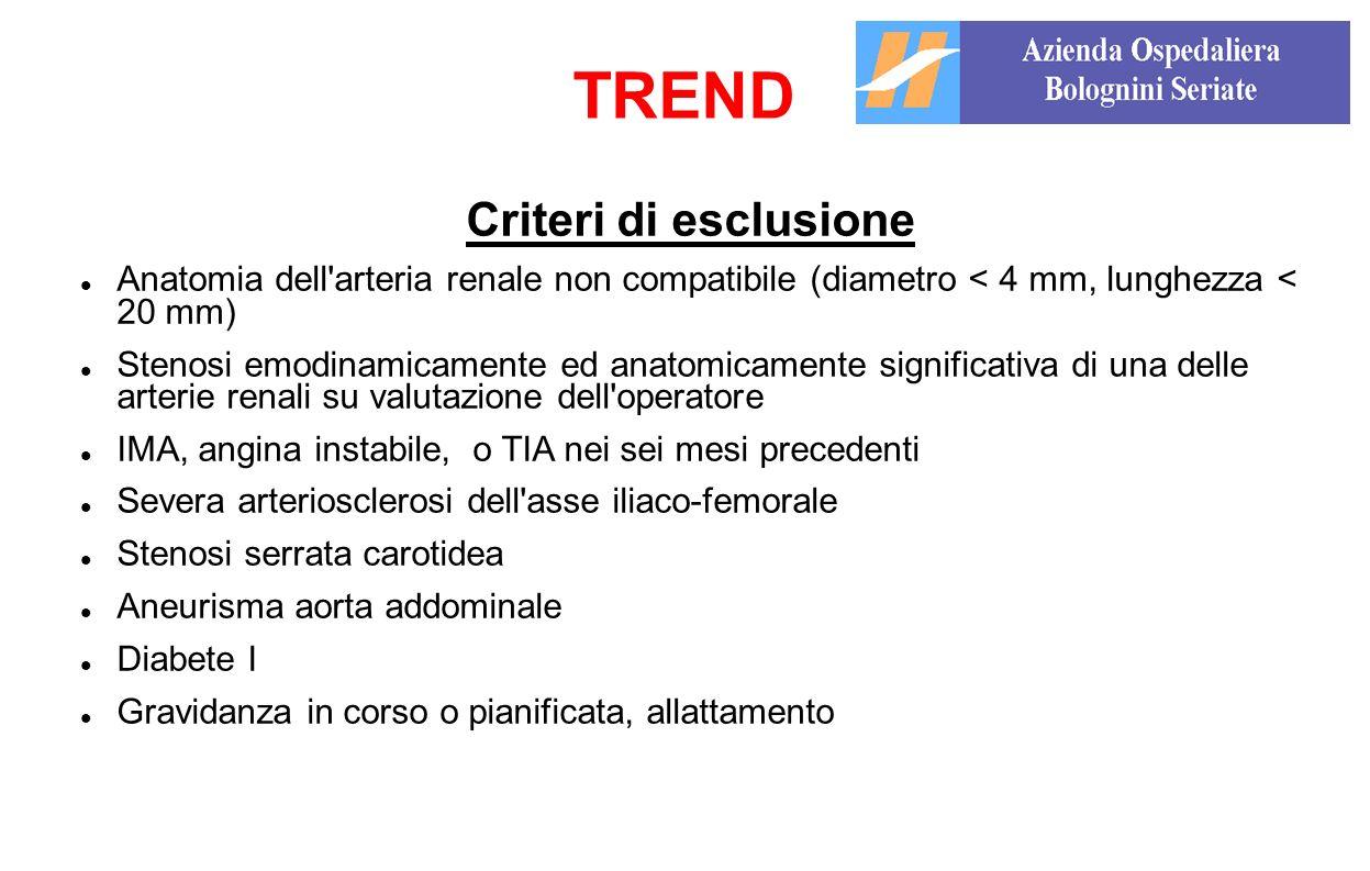 TREND Criteri di esclusione