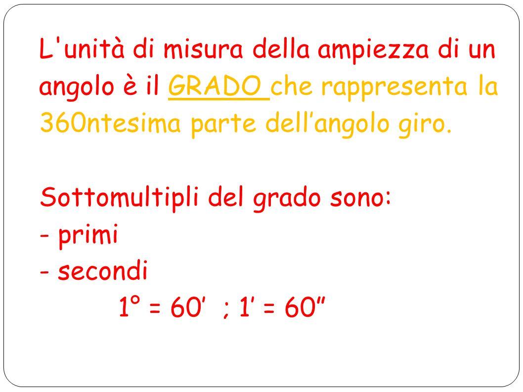 L unità di misura della ampiezza di un angolo è il GRADO che rappresenta la 360ntesima parte dell'angolo giro.
