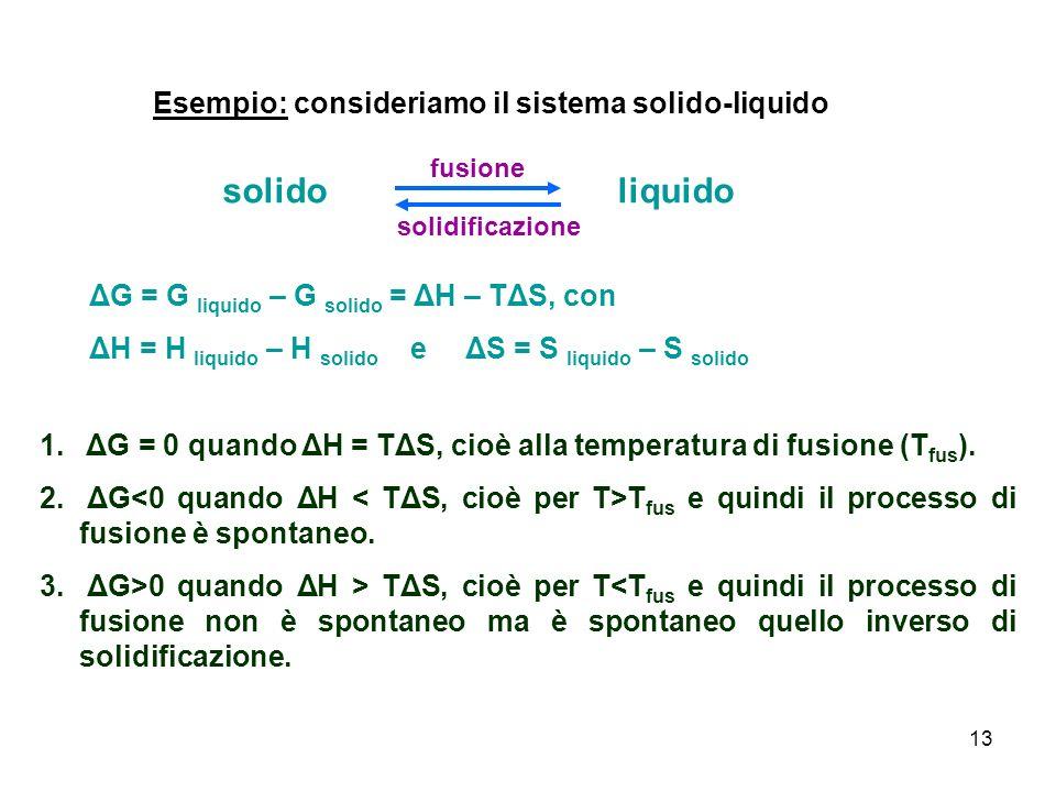 Esempio: consideriamo il sistema solido-liquido