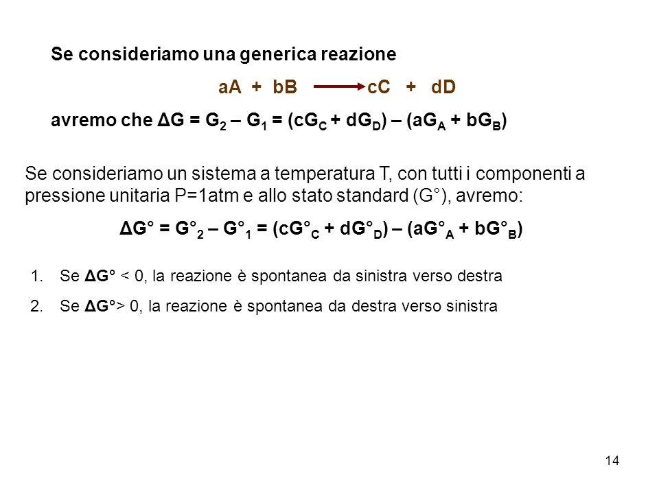 ΔG° = G°2 – G°1 = (cG°C + dG°D) – (aG°A + bG°B)