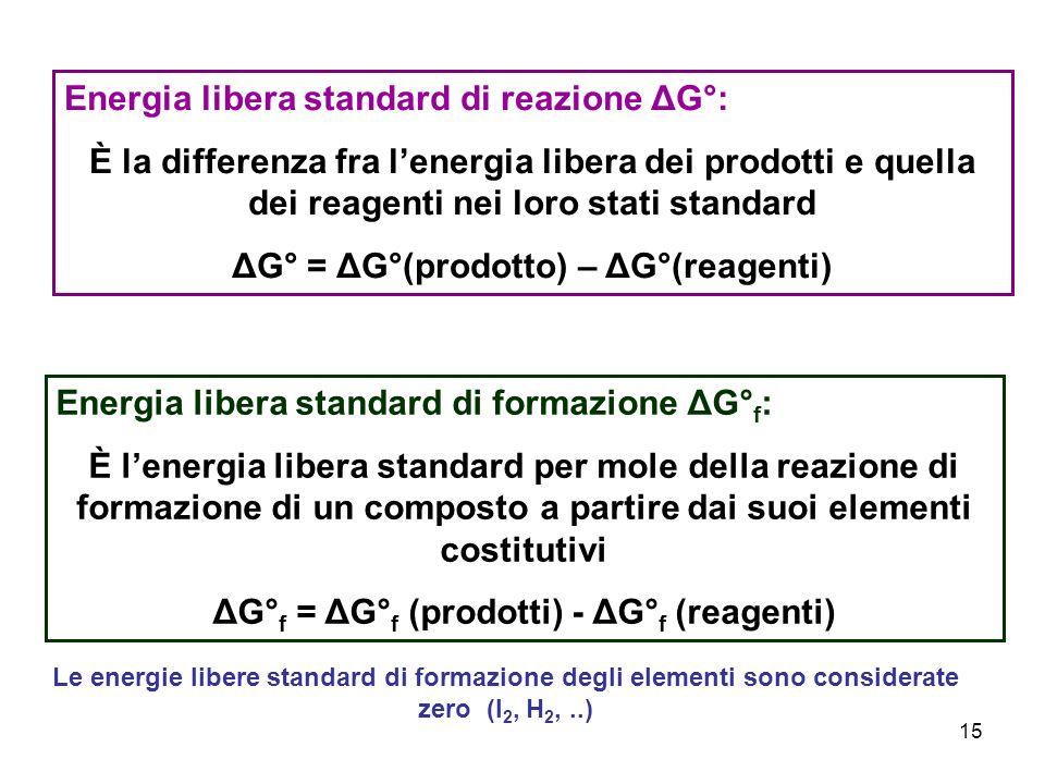 Energia libera standard di reazione ΔG°: