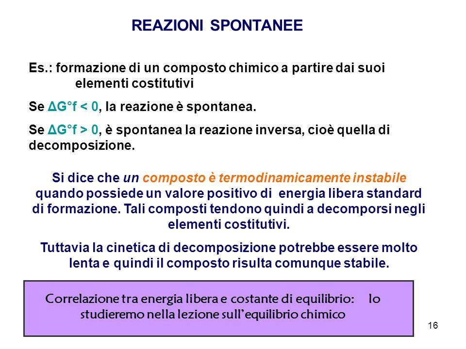 REAZIONI SPONTANEE Es.: formazione di un composto chimico a partire dai suoi elementi costitutivi.