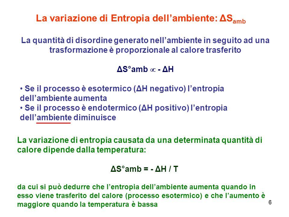 La variazione di Entropia dell'ambiente: ΔSamb