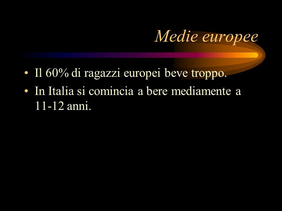 Medie europee Il 60% di ragazzi europei beve troppo.