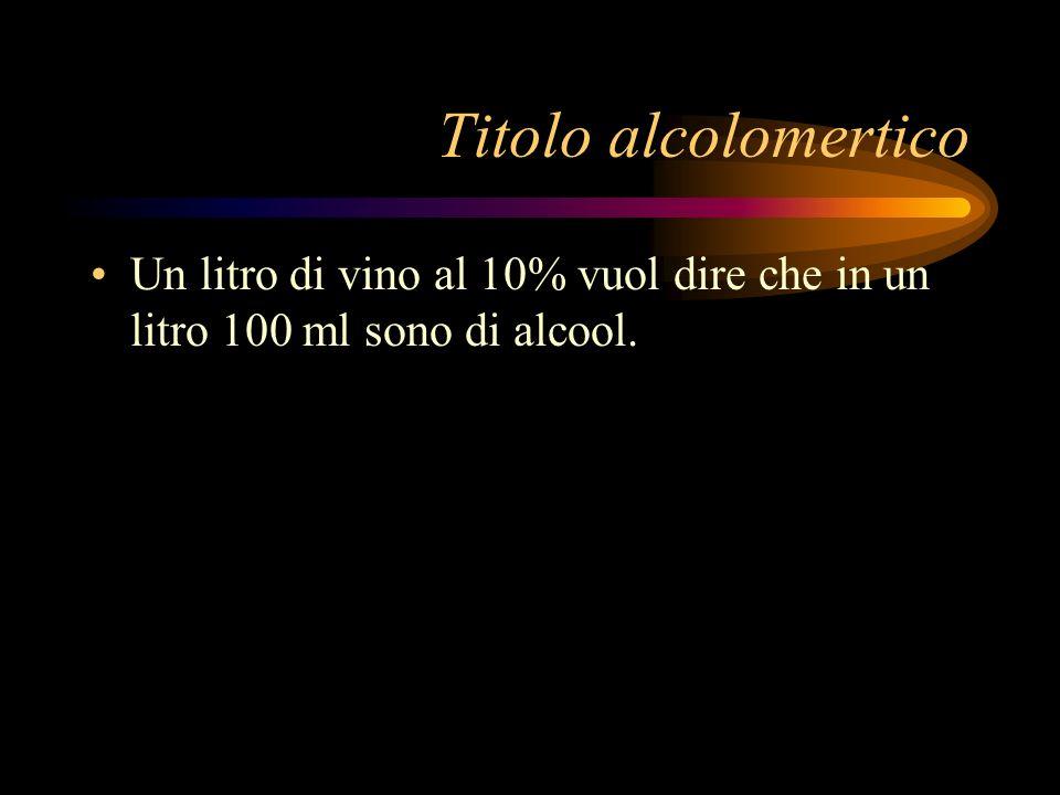 Titolo alcolomertico Un litro di vino al 10% vuol dire che in un litro 100 ml sono di alcool.