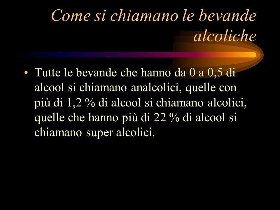 Come si chiamano le bevande alcoliche