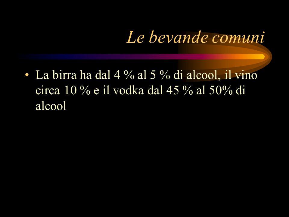 Le bevande comuniLa birra ha dal 4 % al 5 % di alcool, il vino circa 10 % e il vodka dal 45 % al 50% di alcool.