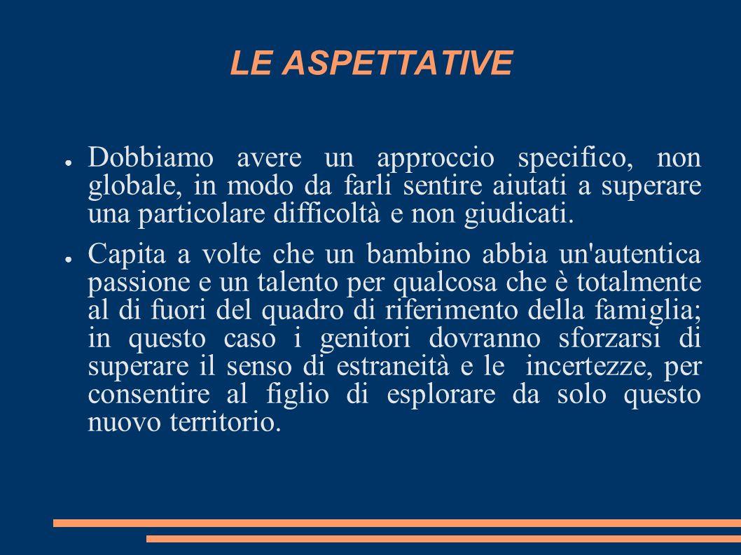 LE ASPETTATIVE