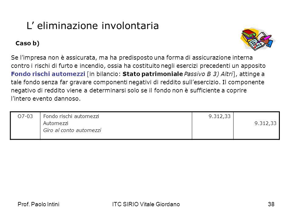 ITC SIRIO Vitale Giordano