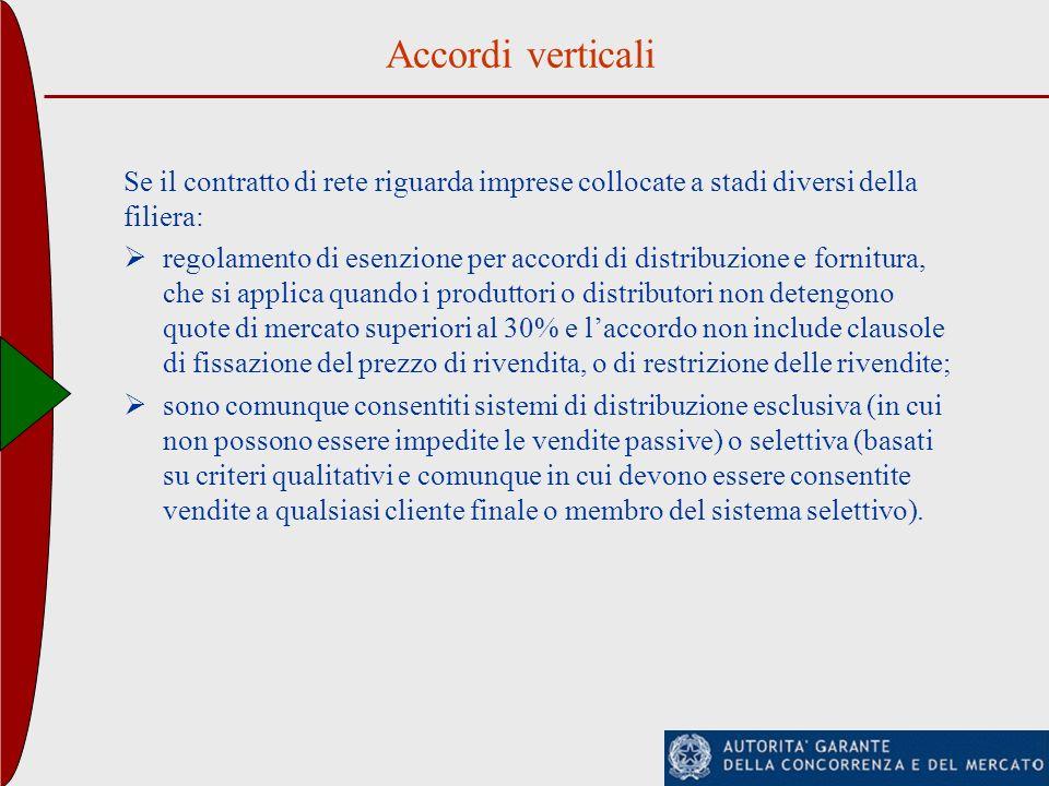 Accordi verticali Se il contratto di rete riguarda imprese collocate a stadi diversi della filiera: