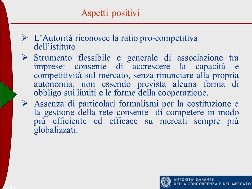Aspetti positivi L'Autorità riconosce la ratio pro-competitiva dell'istituto.