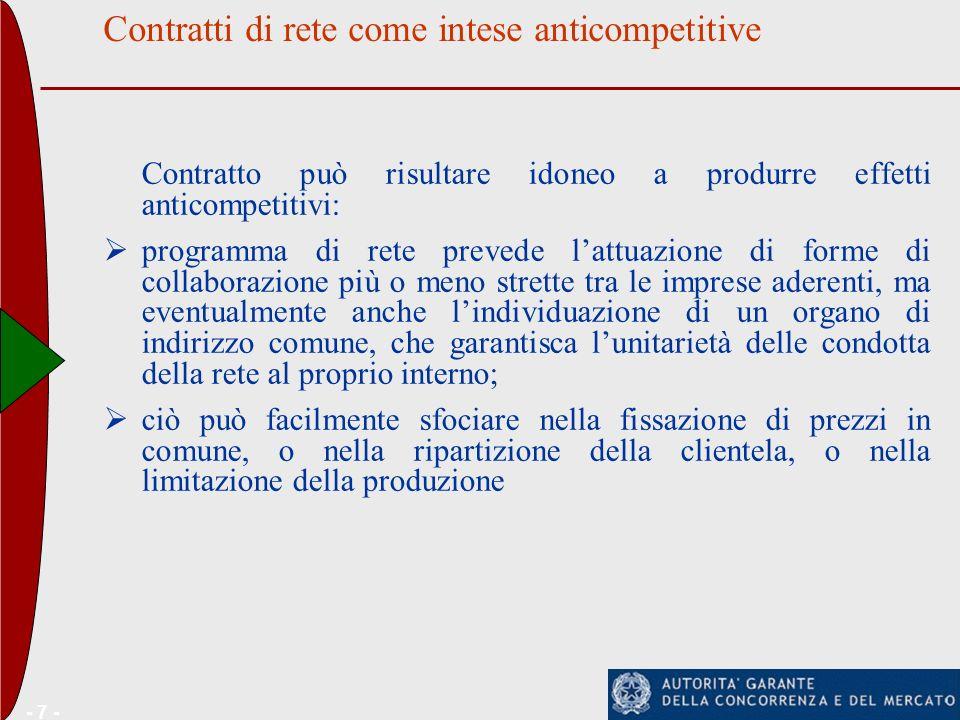 Contratti di rete come intese anticompetitive