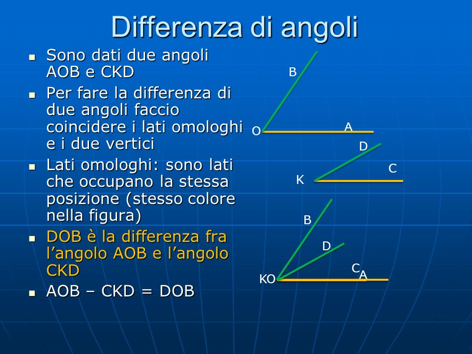 Differenza di angoli Sono dati due angoli AOB e CKD
