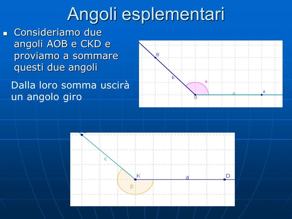 Angoli esplementari Consideriamo due angoli AOB e CKD e proviamo a sommare questi due angoli.