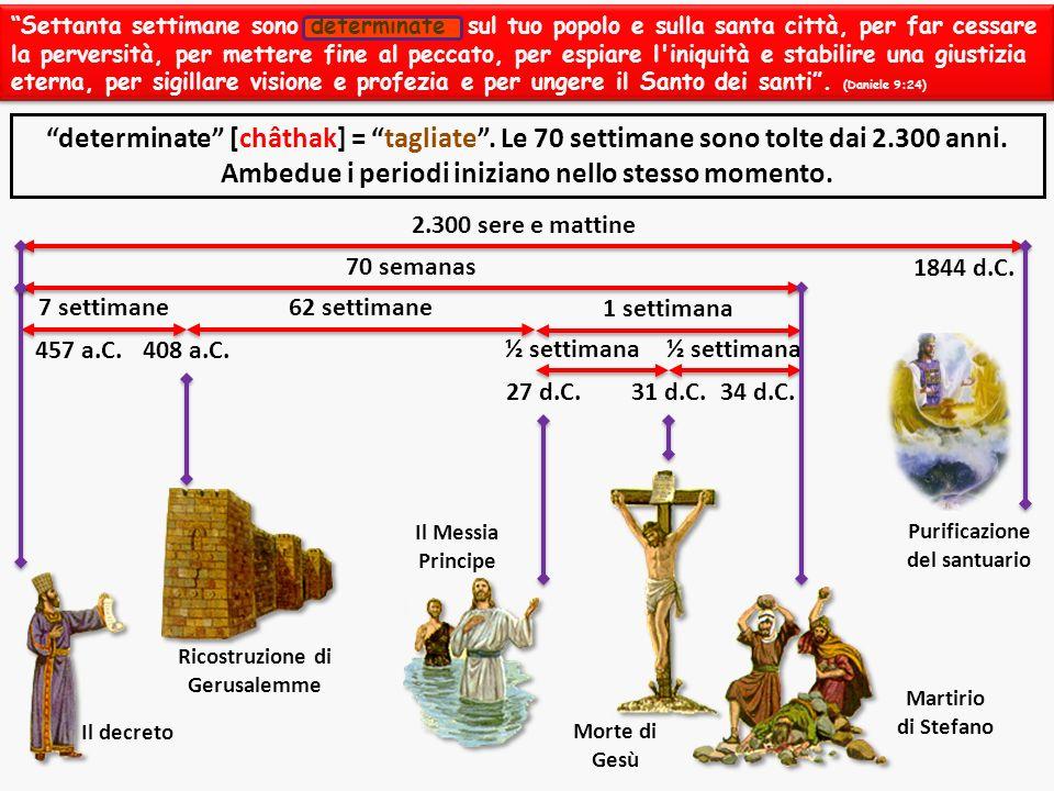 Purificazione del santuario Ricostruzione di Gerusalemme