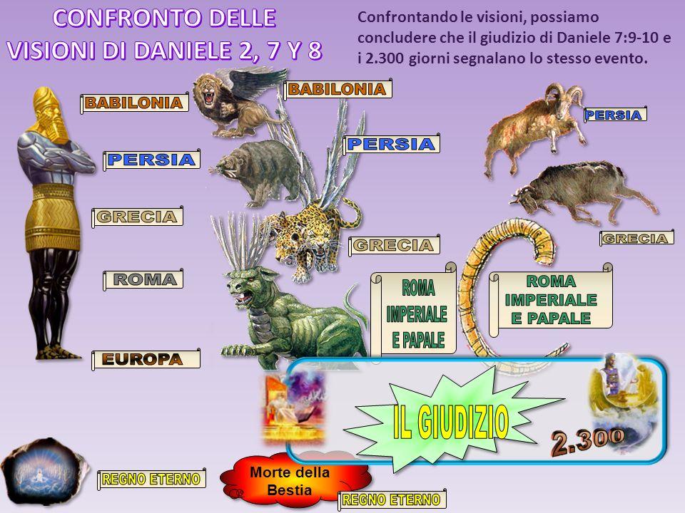 CONFRONTO DELLE VISIONI DI DANIELE 2, 7 Y 8 BABILONIA BABILONIA PERSIA