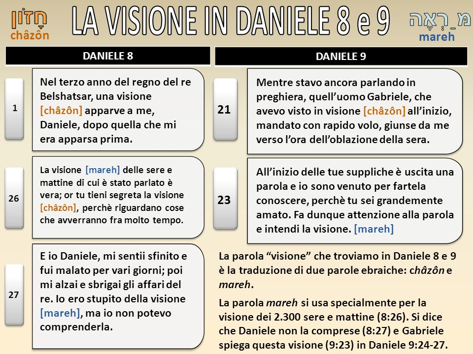 מַּרְאֶה LA VISIONE IN DANIELE 8 e 9 châzôn mareh 21 23 DANIELE 8