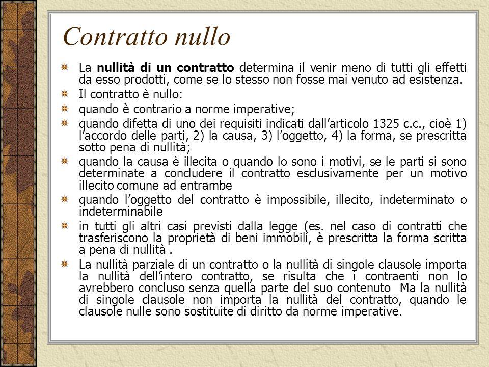 Contratto nullo