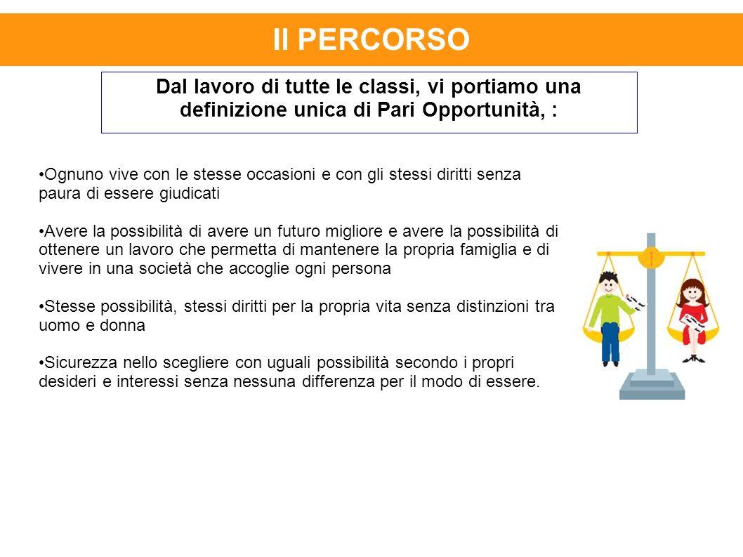 Il PERCORSO Dal lavoro di tutte le classi, vi portiamo una definizione unica di Pari Opportunità, :