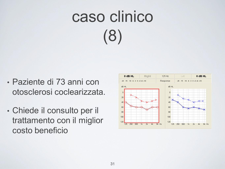 caso clinico (8) Paziente di 73 anni con otosclerosi coclearizzata.