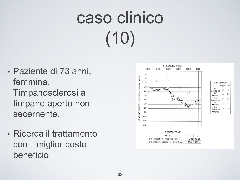 caso clinico (10) Paziente di 73 anni, femmina. Timpanosclerosi a timpano aperto non secernente.