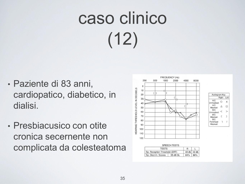 caso clinico (12) Paziente di 83 anni, cardiopatico, diabetico, in dialisi.