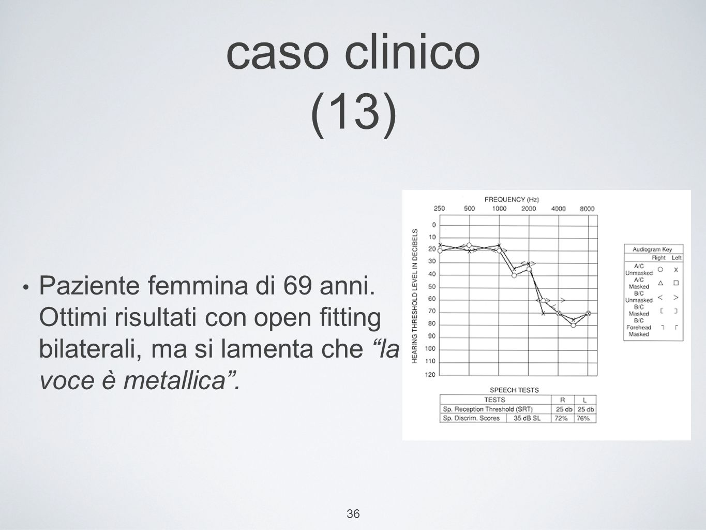 caso clinico (13) Paziente femmina di 69 anni. Ottimi risultati con open fitting bilaterali, ma si lamenta che la voce è metallica .