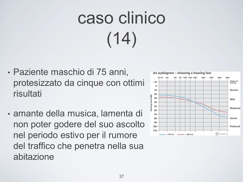 caso clinico (14) Paziente maschio di 75 anni, protesizzato da cinque con ottimi risultati.