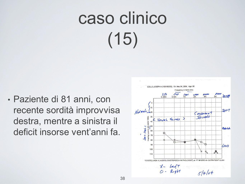 caso clinico (15) Paziente di 81 anni, con recente sordità improvvisa destra, mentre a sinistra il deficit insorse vent'anni fa.